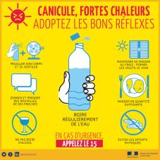 Affiche sur les bons gestes à adopter en cas de fortes chaleurs